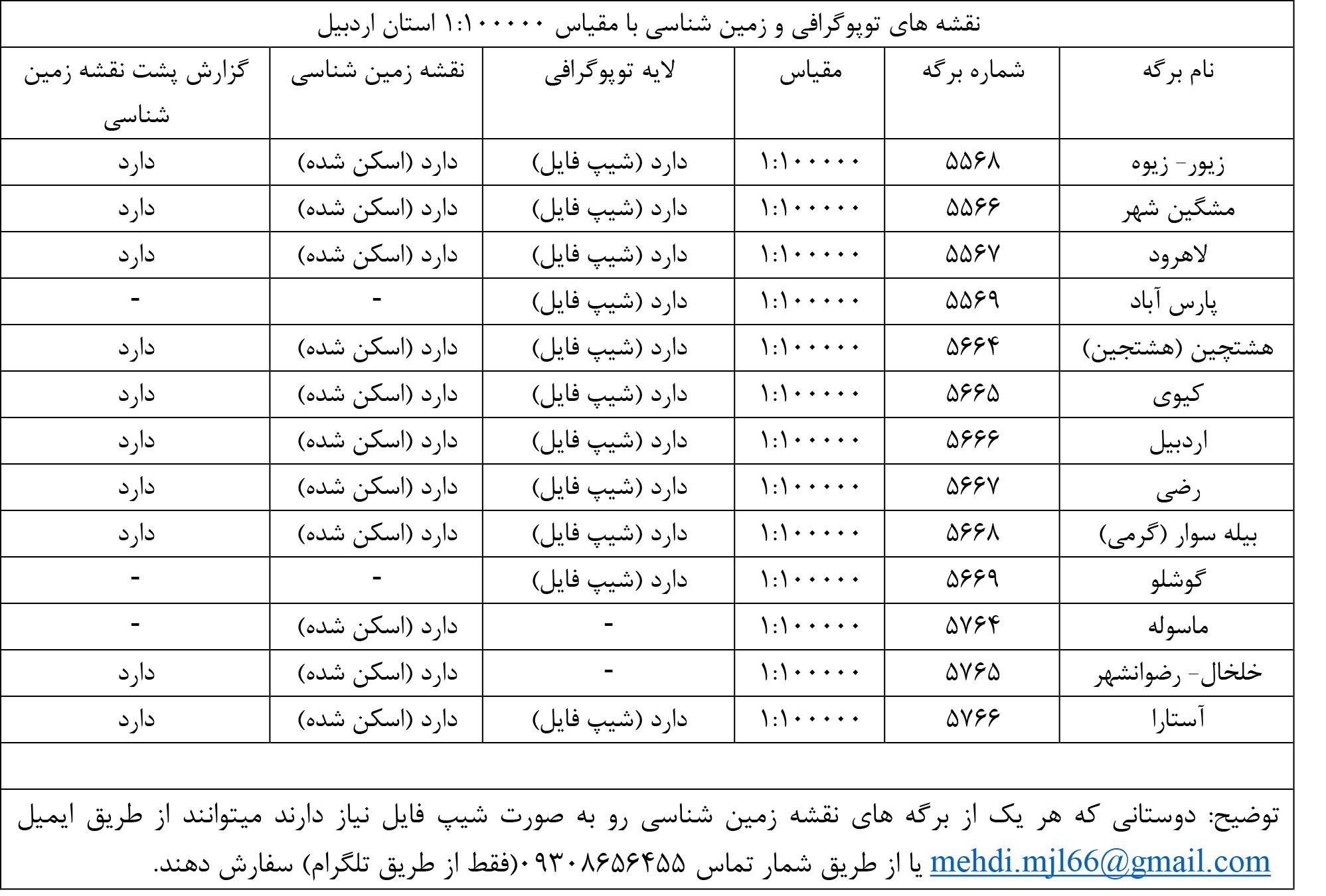 نقشه های توپوگرافی و زمین شناسی با مقیاس 1:100000 استان اردبیل